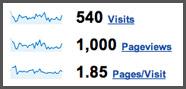 20071130_visits1.jpg