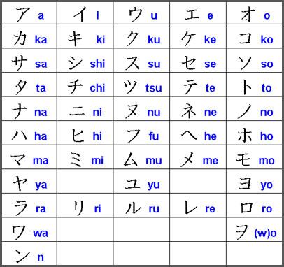 20080322_katakana.jpg
